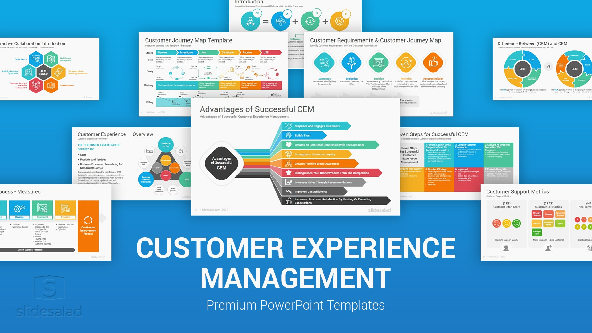Customer Experience Management PowerPoint Templates Diagrams – Best Marketing PowerPoint Templates