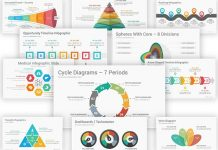 Best Infographics PowerPoint PPT Presentation Templates