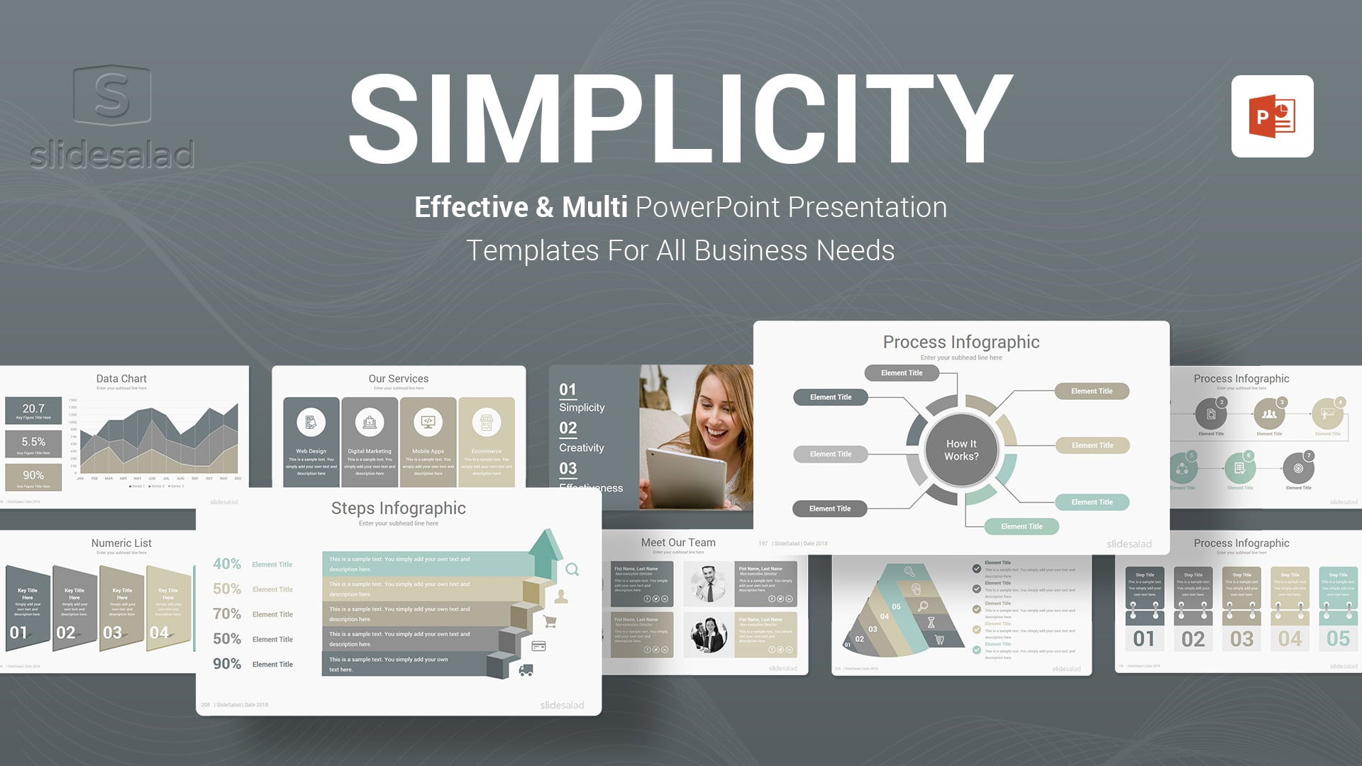 Simplicity Professional Business PowerPoint Templates - Fully Animated Customizable PowerPoint Template